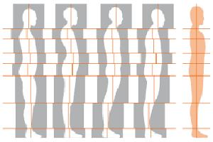 Základních deset sezení